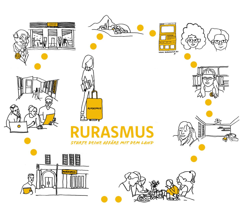 © Rurasmus
