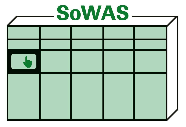 SoWAS (Ausschnitt), Grafik: Kunsthaus Graz