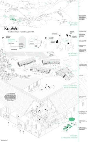 KooWo